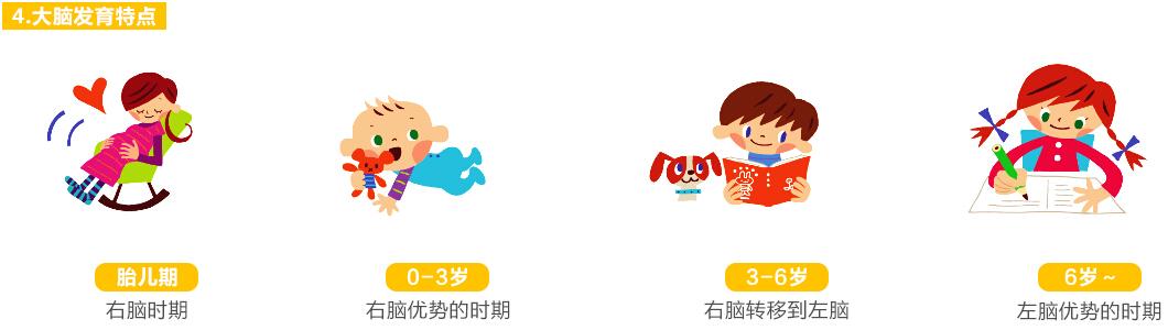 广州婴幼儿中文课程学习班
